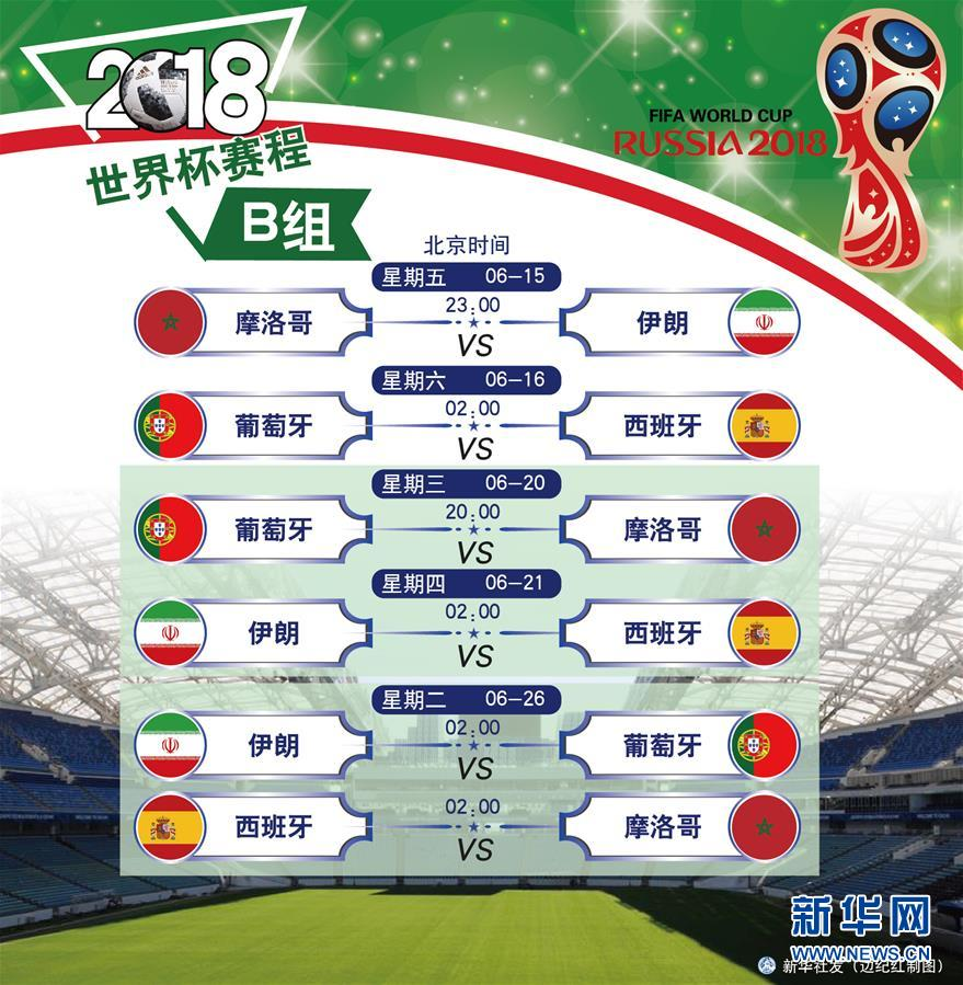 2018世界杯赛程