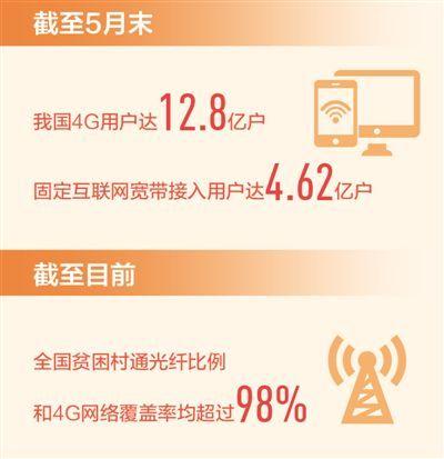 前五月我国移动互联网累计流量超六百亿GB网络高速路 发展强支撑(新数据 新看点)