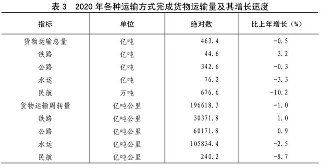人均GDP和国民经济总量_世界人均gdp排名
